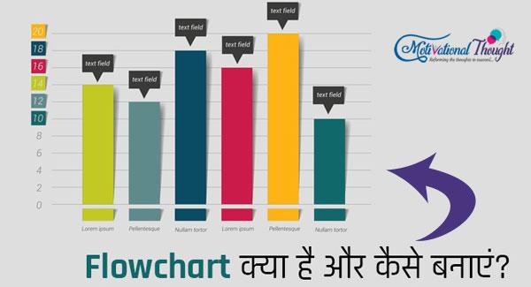 Flowchart क्या है और कैसे बनाएं? What is Flowchart and How to Use it
